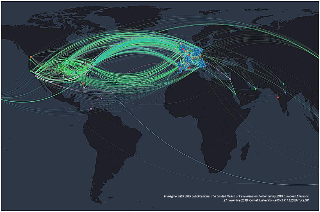 mondo connessioni